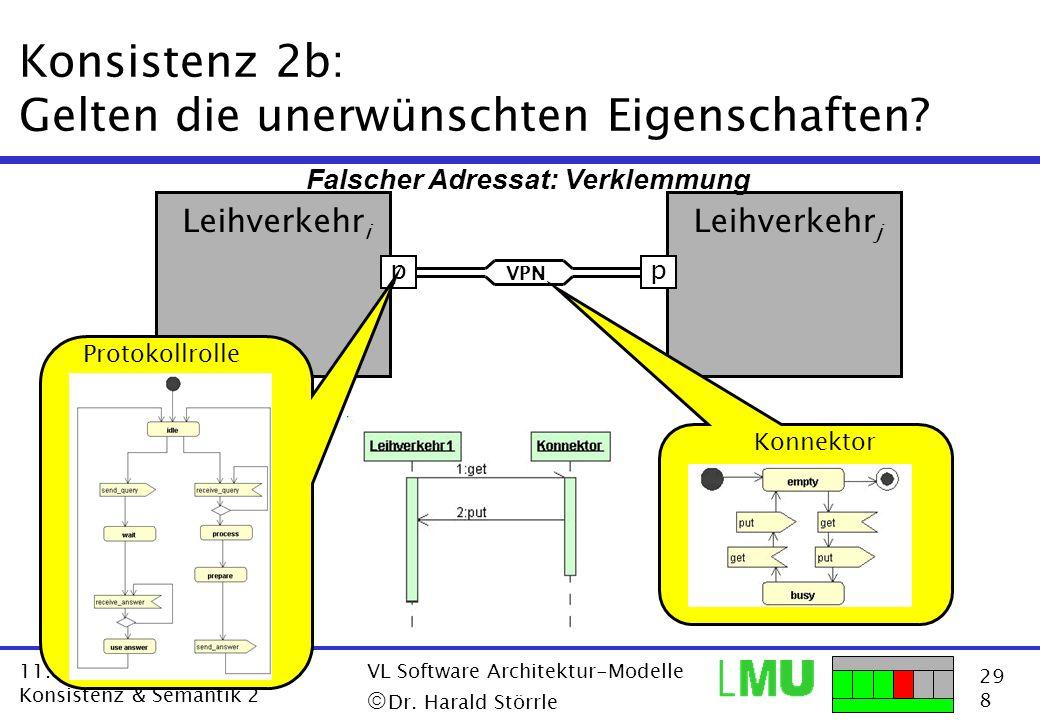 29 8 11.12.2001 Konsistenz & Semantik 2 VL Software Architektur-Modelle Dr. Harald Störrle Konsistenz 2b: Gelten die unerwünschten Eigenschaften? p Le