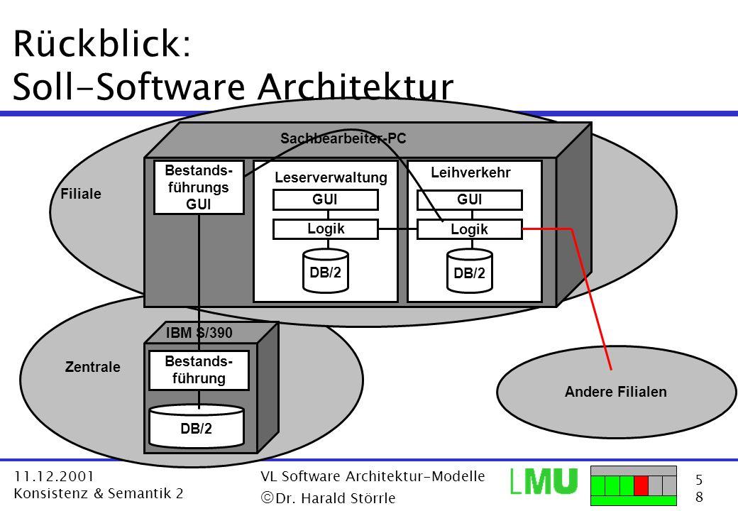 5858 11.12.2001 Konsistenz & Semantik 2 VL Software Architektur-Modelle Dr. Harald Störrle Zentrale Rückblick: Soll-Software Architektur Sachbearbeite