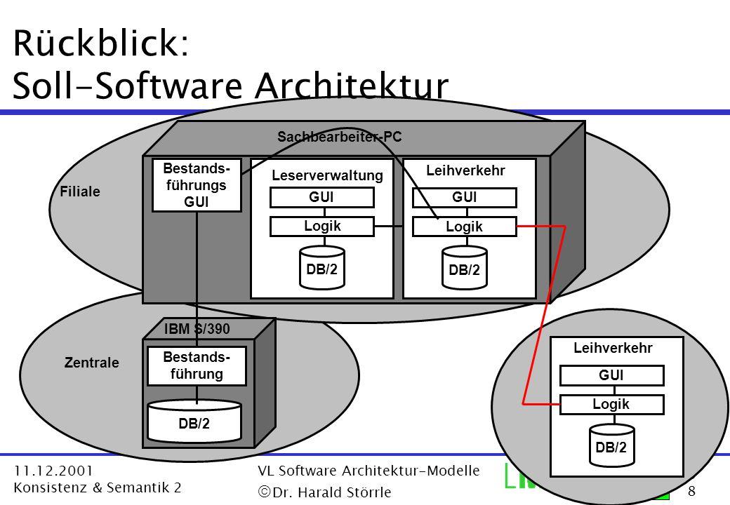 6868 11.12.2001 Konsistenz & Semantik 2 VL Software Architektur-Modelle Dr. Harald Störrle Zentrale Rückblick: Soll-Software Architektur Sachbearbeite
