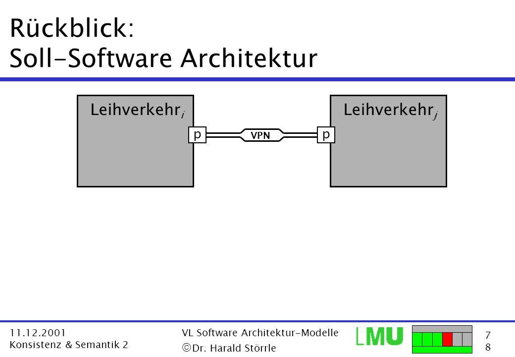 7878 11.12.2001 Konsistenz & Semantik 2 VL Software Architektur-Modelle Dr. Harald Störrle Rückblick: Soll-Software Architektur p Leihverkehr i p Leih