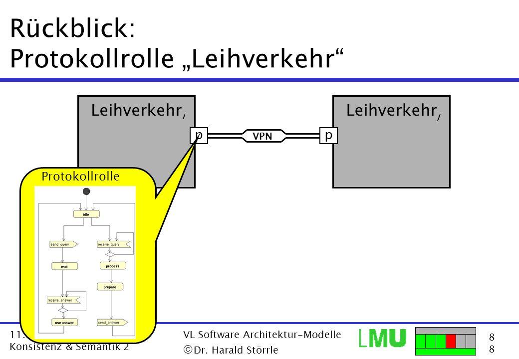 8888 11.12.2001 Konsistenz & Semantik 2 VL Software Architektur-Modelle Dr. Harald Störrle Rückblick: Protokollrolle Leihverkehr p Leihverkehr i p Lei