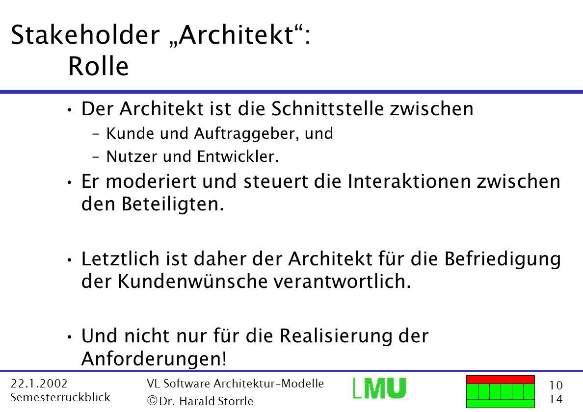 10 14 22.1.2002 Semesterrückblick VL Software Architektur-Modelle Dr. Harald Störrle Stakeholder Architekt: Rolle Der Architekt ist die Schnittstelle