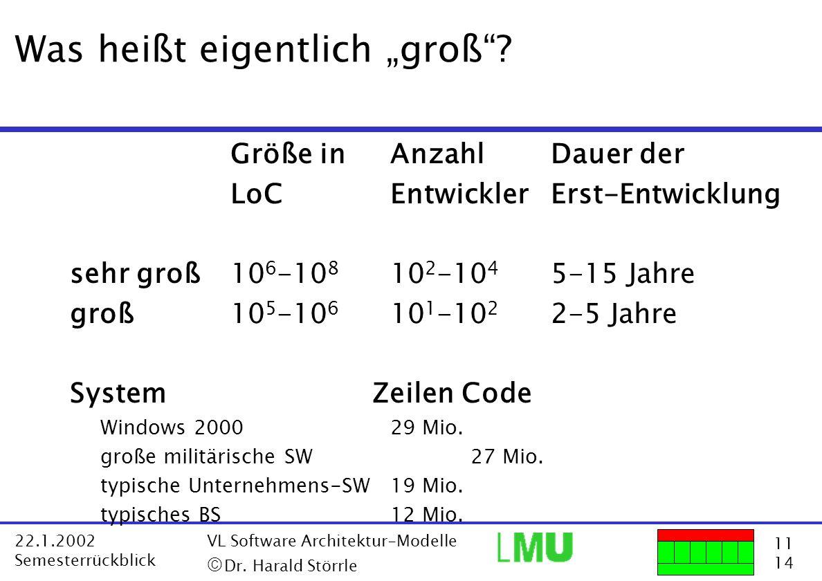 11 14 22.1.2002 Semesterrückblick VL Software Architektur-Modelle Dr. Harald Störrle Was heißt eigentlich groß? Größe inAnzahlDauer der LoCEntwicklerE