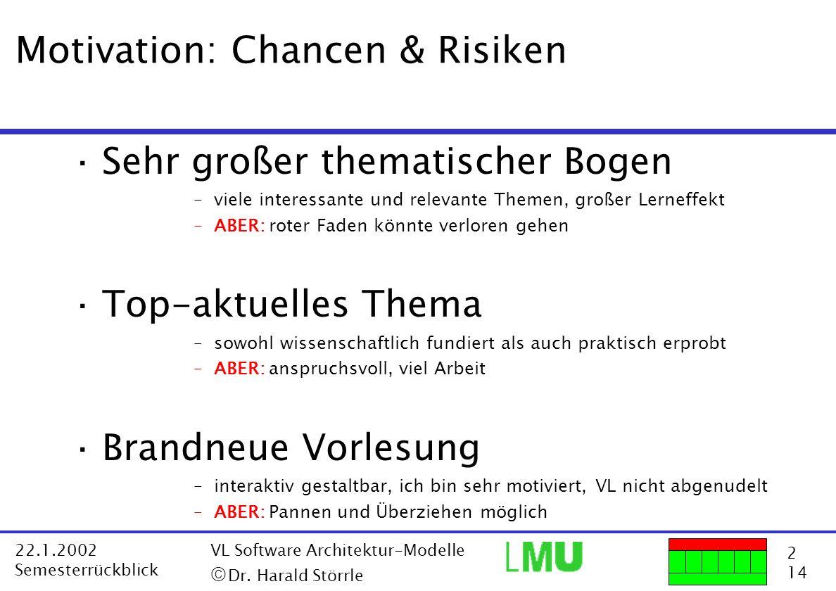 2 14 22.1.2002 Semesterrückblick VL Software Architektur-Modelle Dr. Harald Störrle Motivation: Chancen & Risiken ·Sehr großer thematischer Bogen –vie
