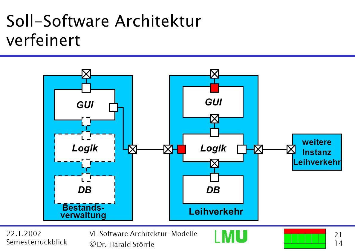 21 14 22.1.2002 Semesterrückblick VL Software Architektur-Modelle Dr. Harald Störrle Soll-Software Architektur verfeinert weitere Instanz Leihverkehr