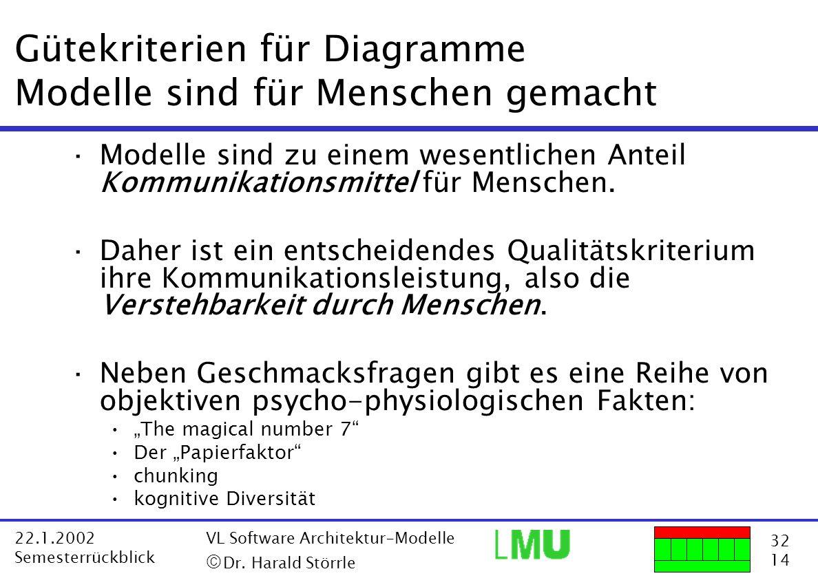 32 14 22.1.2002 Semesterrückblick VL Software Architektur-Modelle Dr. Harald Störrle Gütekriterien für Diagramme Modelle sind für Menschen gemacht ·Mo
