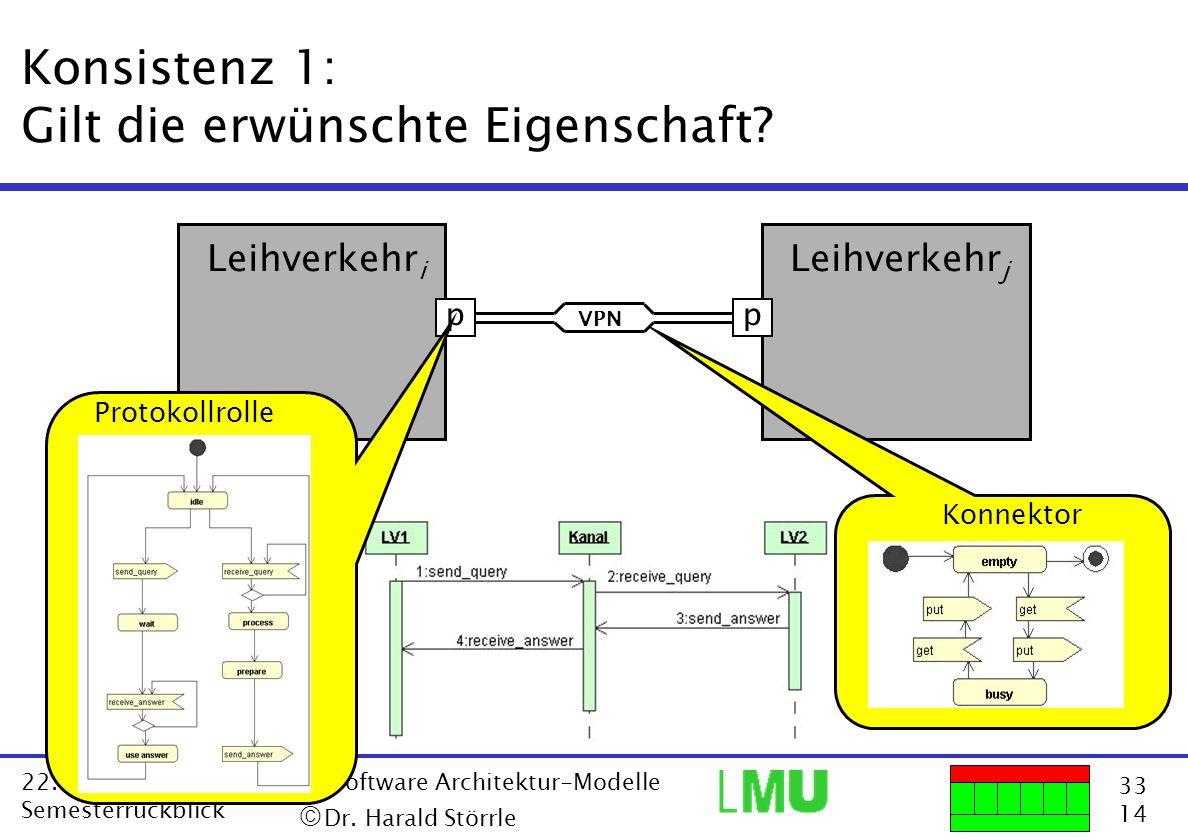 33 14 22.1.2002 Semesterrückblick VL Software Architektur-Modelle Dr. Harald Störrle Konsistenz 1: Gilt die erwünschte Eigenschaft? p Leihverkehr i p
