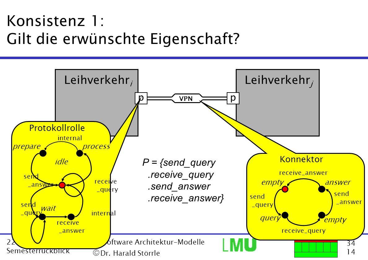 34 14 22.1.2002 Semesterrückblick VL Software Architektur-Modelle Dr. Harald Störrle Konsistenz 1: Gilt die erwünschte Eigenschaft? p Leihverkehr i p
