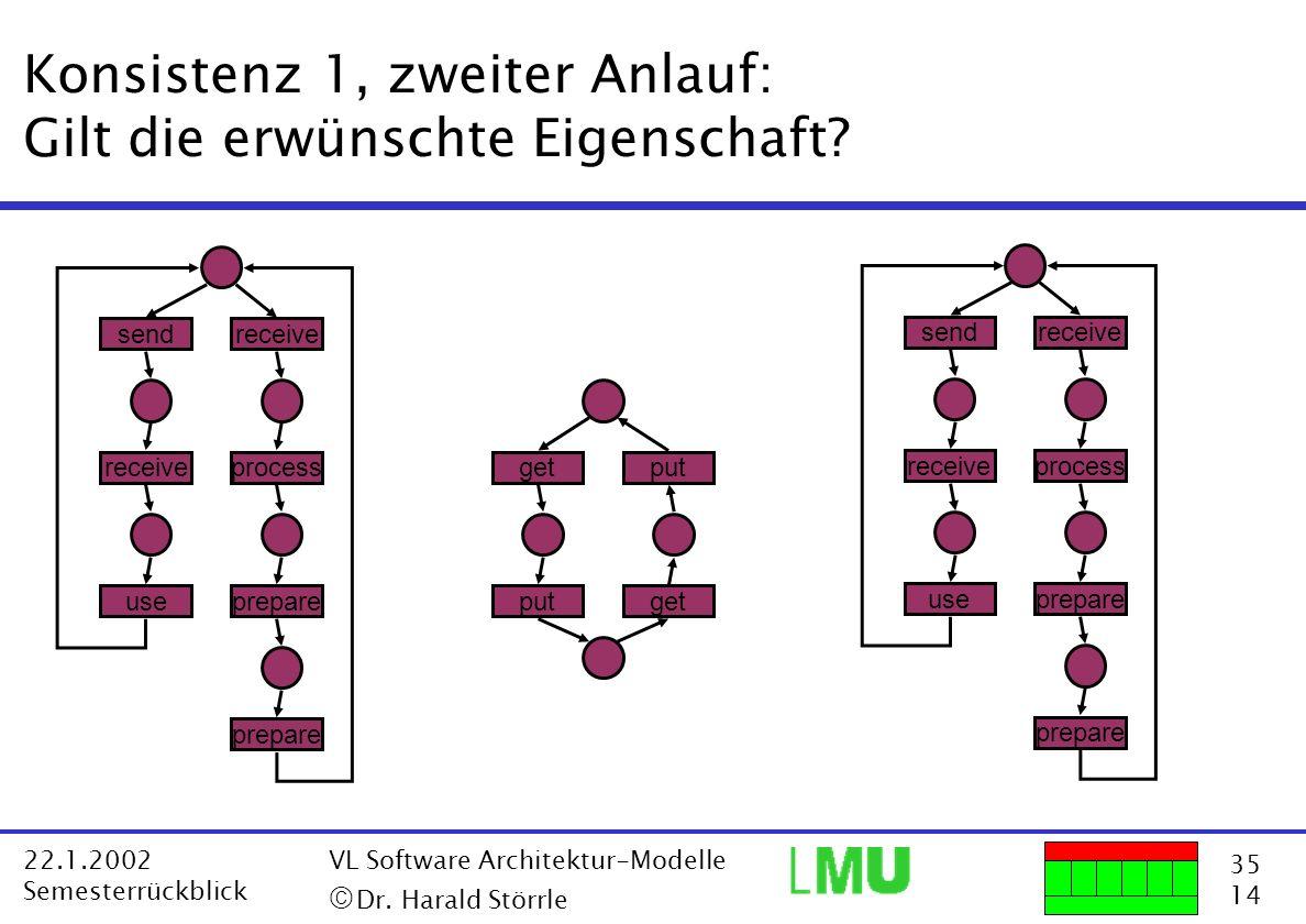 35 14 22.1.2002 Semesterrückblick VL Software Architektur-Modelle Dr. Harald Störrle Konsistenz 1, zweiter Anlauf: Gilt die erwünschte Eigenschaft? se