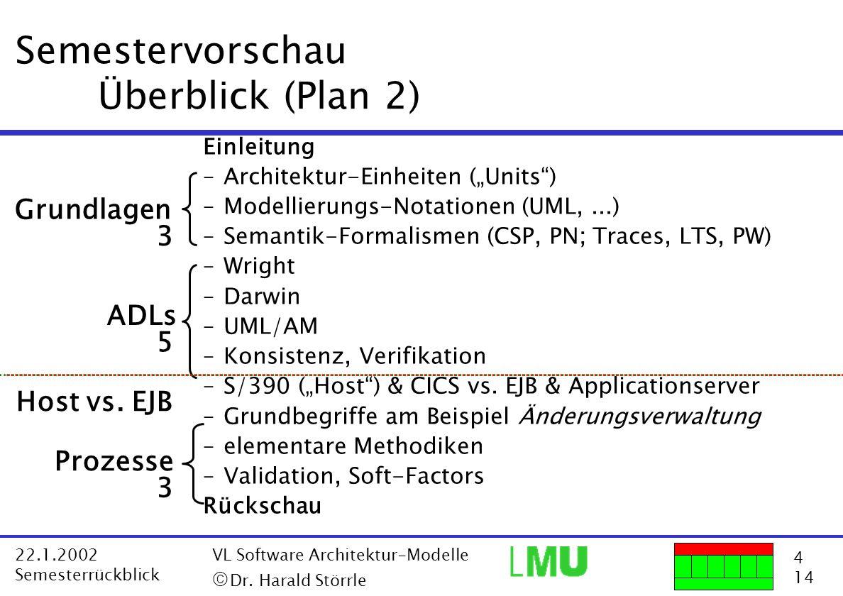 4 14 22.1.2002 Semesterrückblick VL Software Architektur-Modelle Dr. Harald Störrle Einleitung –Architektur-Einheiten (Units) –Modellierungs-Notatione