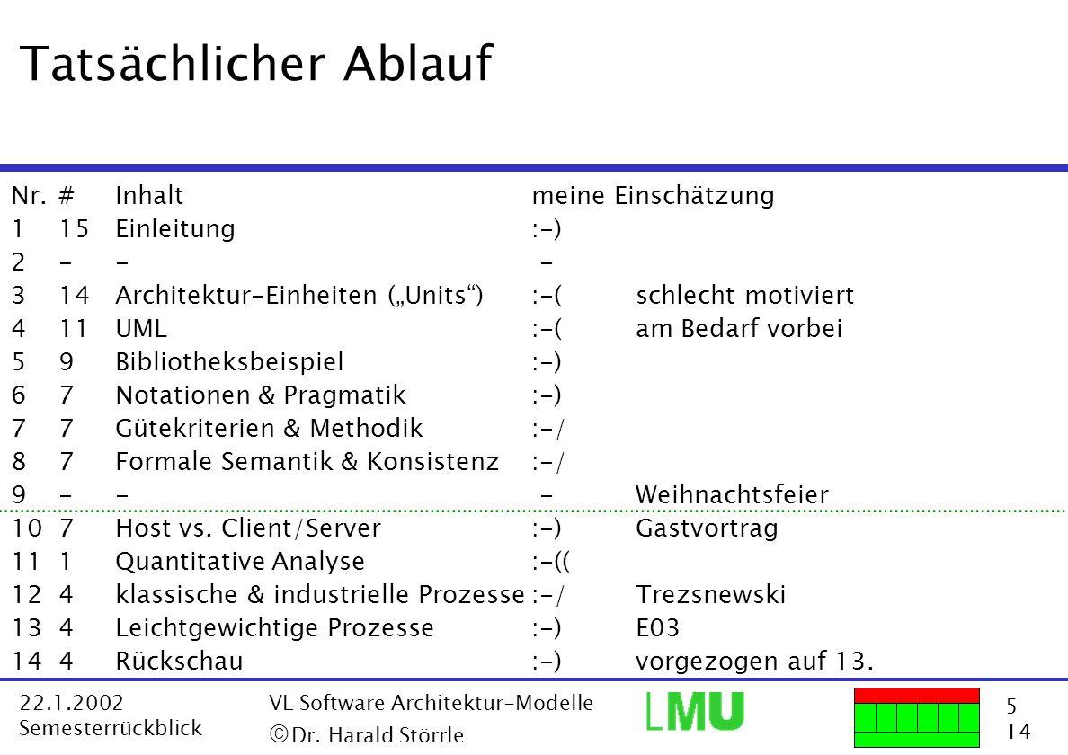 5 14 22.1.2002 Semesterrückblick VL Software Architektur-Modelle Dr. Harald Störrle Nr. #Inhaltmeine Einschätzung 1 15Einleitung:-) 2 -- - 3 14Archite