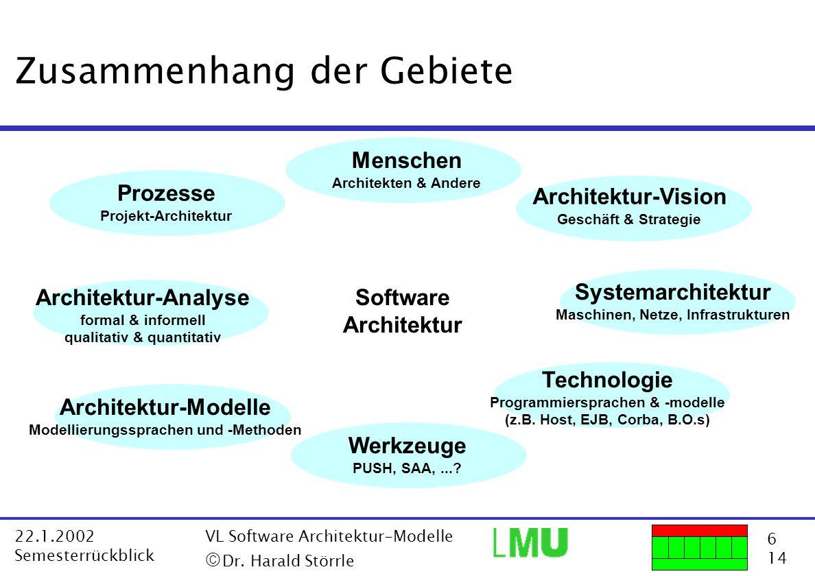 6 14 22.1.2002 Semesterrückblick VL Software Architektur-Modelle Dr. Harald Störrle Zusammenhang der Gebiete Software Architektur Systemarchitektur Ma