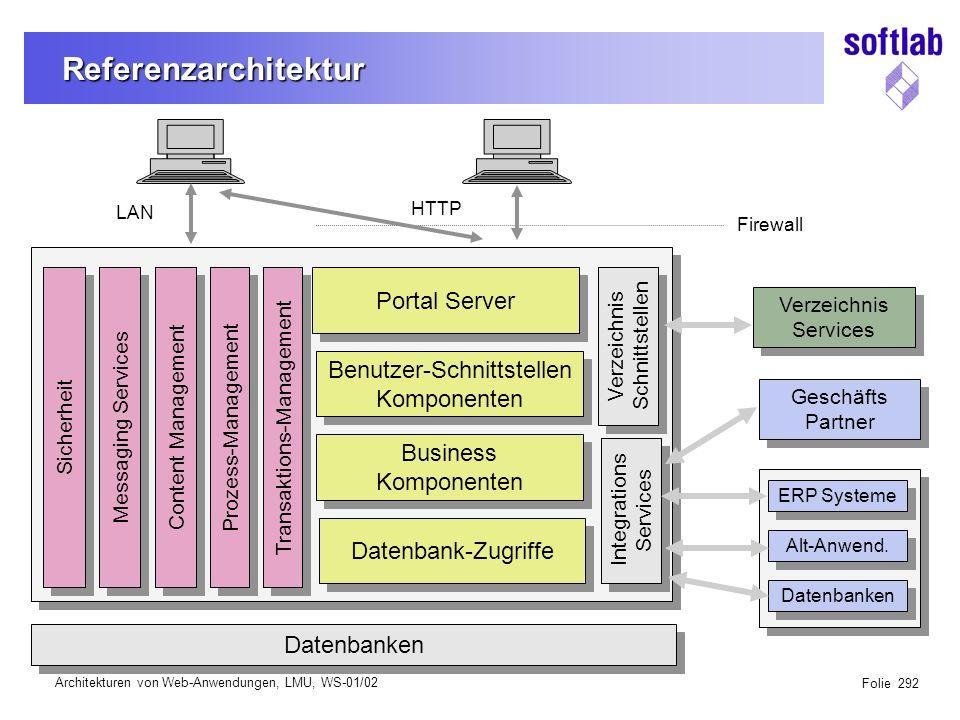 Architekturen von Web-Anwendungen, LMU, WS-01/02 Folie 303 Anwendungsbereiche von Enabler