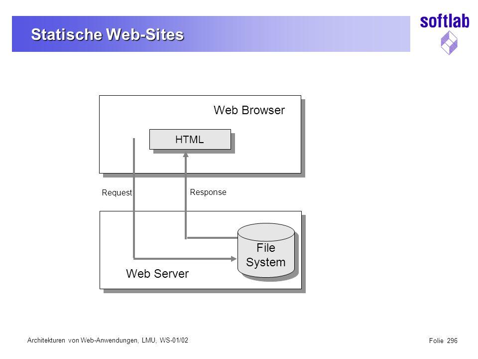 Architekturen von Web-Anwendungen, LMU, WS-01/02 Folie 297 Dynamisches Publizieren HTML Servlet Web Browser Web Server Content Repository Content Repository HTML Request JSP Zugriff auf Content