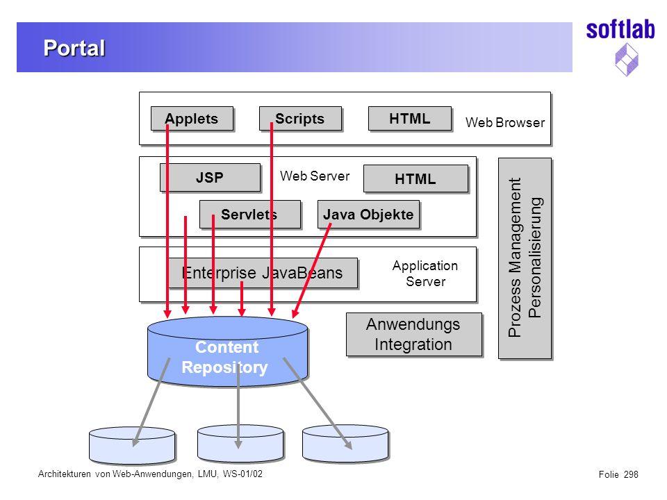 Architekturen von Web-Anwendungen, LMU, WS-01/02 Folie 309 Versions Modell V1 Version V3 Version V2 Version V4 Version Objekt Version V5 Versions-SpezifischeAttribute Attr.