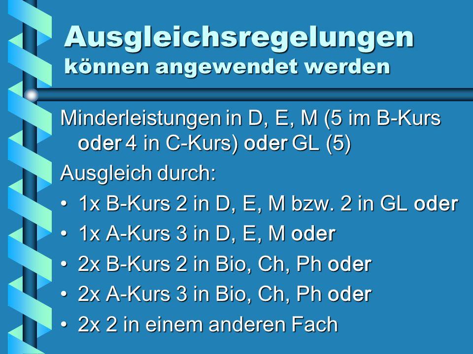 Ausgleichsregelungen können angewendet werden Minderleistung in Bio, Ch, Ph (5 in B-Kurs) oder einem anderen Fach Ausgleich durch 1x B-Kurs 2 in Bio, Ch, Ph oder1x B-Kurs 2 in Bio, Ch, Ph oder 1x A-Kurs 3 in Bio, Ch, Ph oder1x A-Kurs 3 in Bio, Ch, Ph oder 1x 2 in sonstigem Fach oder1x 2 in sonstigem Fach oder 2x B-Kurs 3 in Bio, Ch, Ph oder2x B-Kurs 3 in Bio, Ch, Ph oder 2x A-Kurs 4 in Bio, Ch, Ph oder2x A-Kurs 4 in Bio, Ch, Ph oder 2x 3 in sonstigem Fach oder2x 3 in sonstigem Fach oder 1x eine Notenstufe über der Mindestleistung in D, E, M, GL1x eine Notenstufe über der Mindestleistung in D, E, M, GL