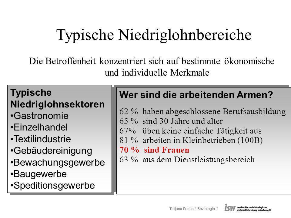 Tatjana Fuchs * Soziologin * Typische Niedriglohnbereiche Die Betroffenheit konzentriert sich auf bestimmte ökonomische und individuelle Merkmale Typi