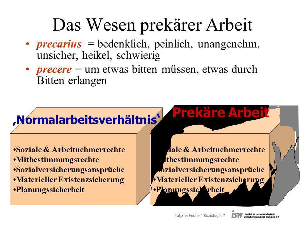 Tatjana Fuchs * Soziologin * Das Wesen prekärer Arbeit precarius = bedenklich, peinlich, unangenehm, unsicher, heikel, schwierig precere = um etwas bi
