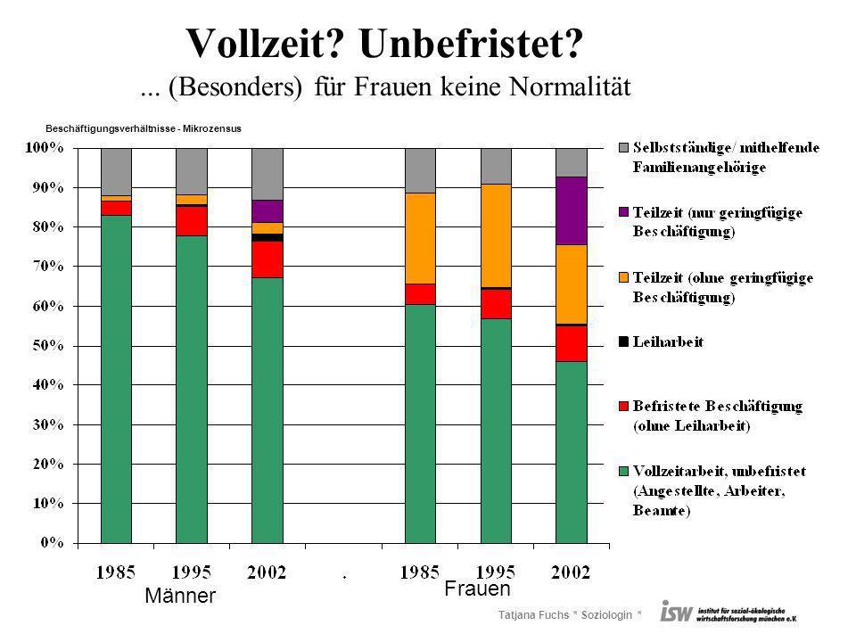 Tatjana Fuchs * Soziologin * Vollzeit? Unbefristet?... (Besonders) für Frauen keine Normalität Beschäftigungsverhältnisse - Mikrozensus Männer Frauen