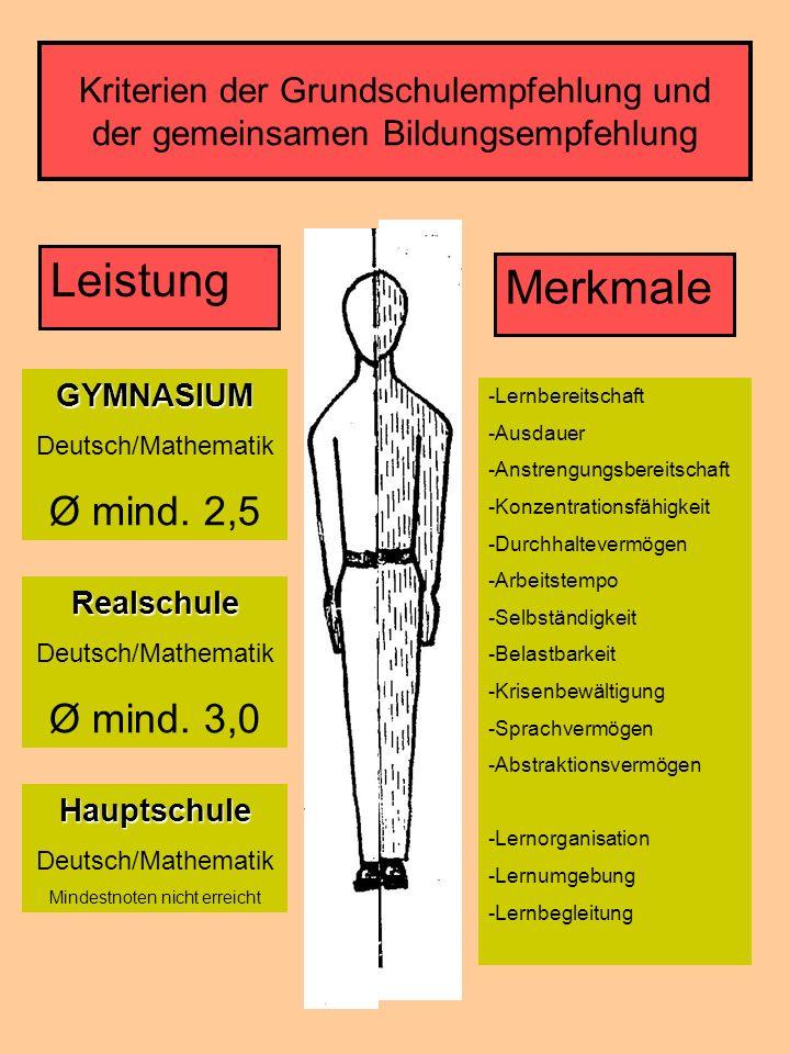 Kriterien der Grundschulempfehlung und der gemeinsamen Bildungsempfehlung Leistung Merkmale GYMNASIUM Deutsch/Mathematik Ø mind. 2,5 Realschule Deutsc