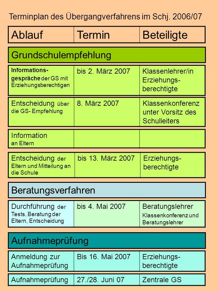 Terminplan des Übergangverfahrens im Schj. 2006/07 Grundschulempfehlung Entscheidung über die GS- Empfehlung 8. März 2007Klassenkonferenz unter Vorsit