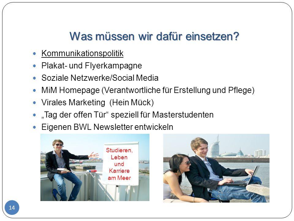 Was müssen wir dafür einsetzen? 14 Kommunikationspolitik Plakat- und Flyerkampagne Soziale Netzwerke/Social Media MiM Homepage (Verantwortliche für Er