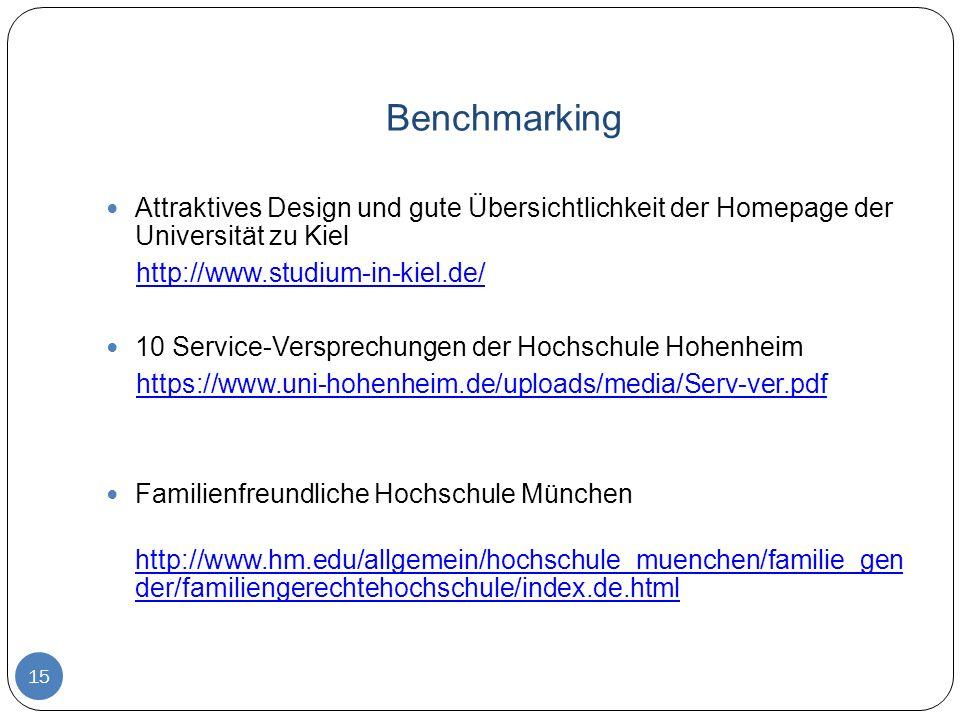 Benchmarking 15 Attraktives Design und gute Übersichtlichkeit der Homepage der Universität zu Kiel http://www.studium-in-kiel.de/ 10 Service-Versprech