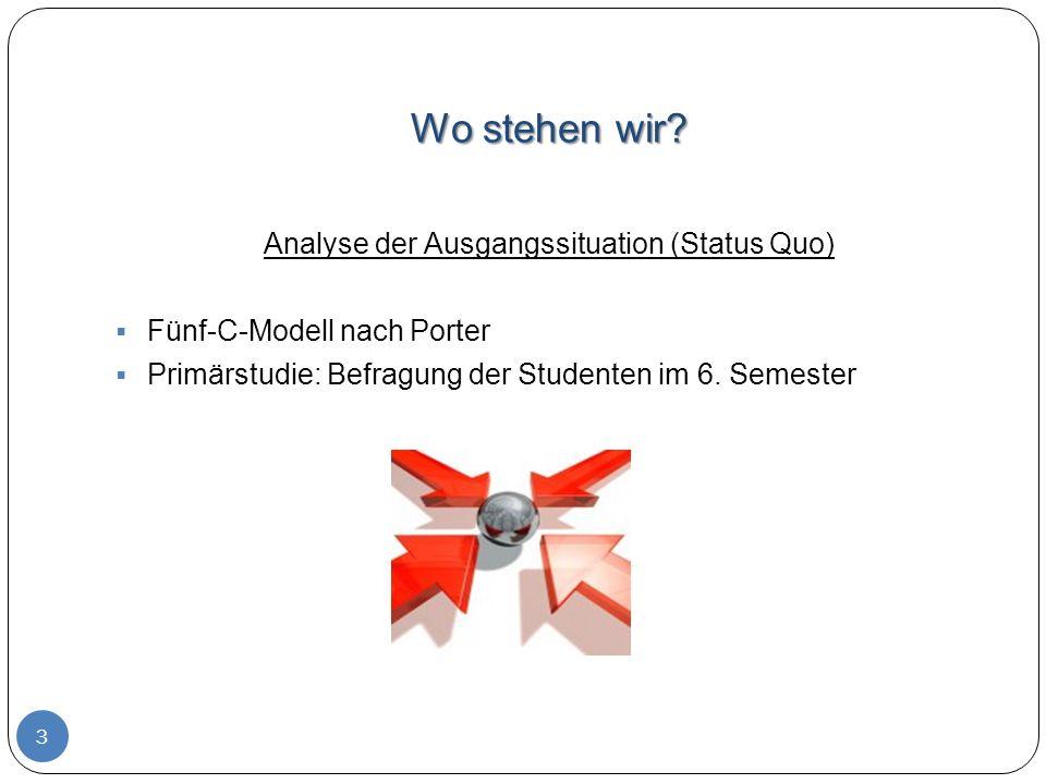 Wo stehen wir? Analyse der Ausgangssituation (Status Quo) Fünf-C-Modell nach Porter Primärstudie: Befragung der Studenten im 6. Semester 3