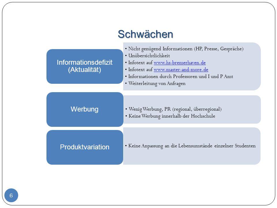 Schwächen 6 Nicht genügend Informationen (HP, Presse, Gespräche) Unübersichtlichkeit Infotext auf www.hs-bremerhaven.dewww.hs-bremerhaven.de Infotext