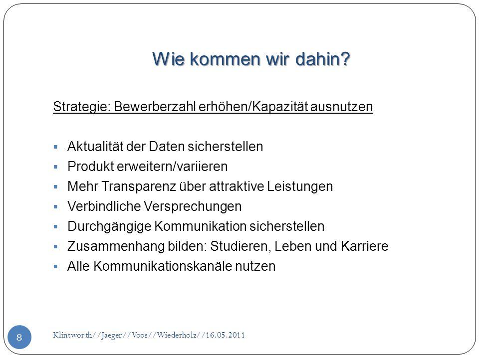 Wie kommen wir dahin? Klintworth//Jaeger//Voos//Wiederholz//16.05.2011 8 Strategie: Bewerberzahl erhöhen/Kapazität ausnutzen Aktualität der Daten sich