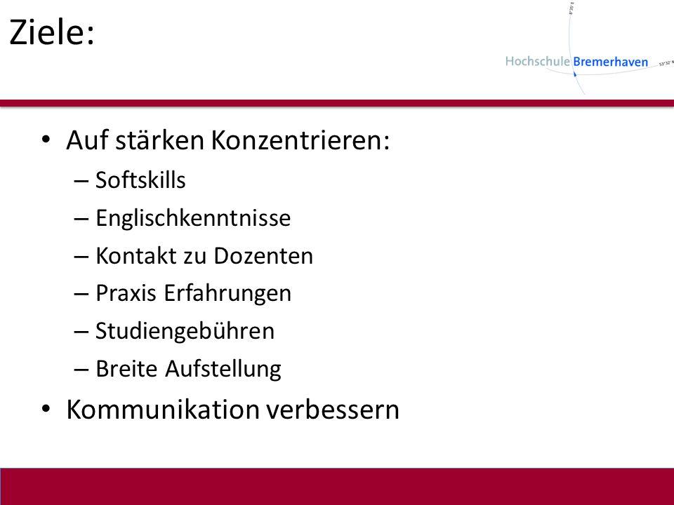 Ziele: Auf stärken Konzentrieren: – Softskills – Englischkenntnisse – Kontakt zu Dozenten – Praxis Erfahrungen – Studiengebühren – Breite Aufstellung
