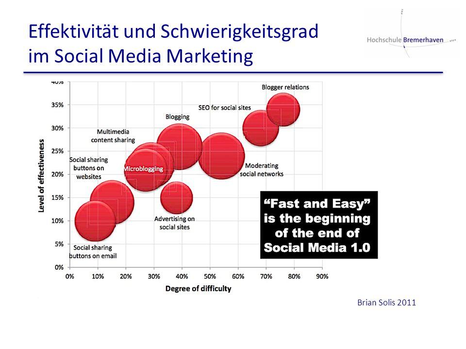 Effektivität und Schwierigkeitsgrad im Social Media Marketing Brian Solis 2011