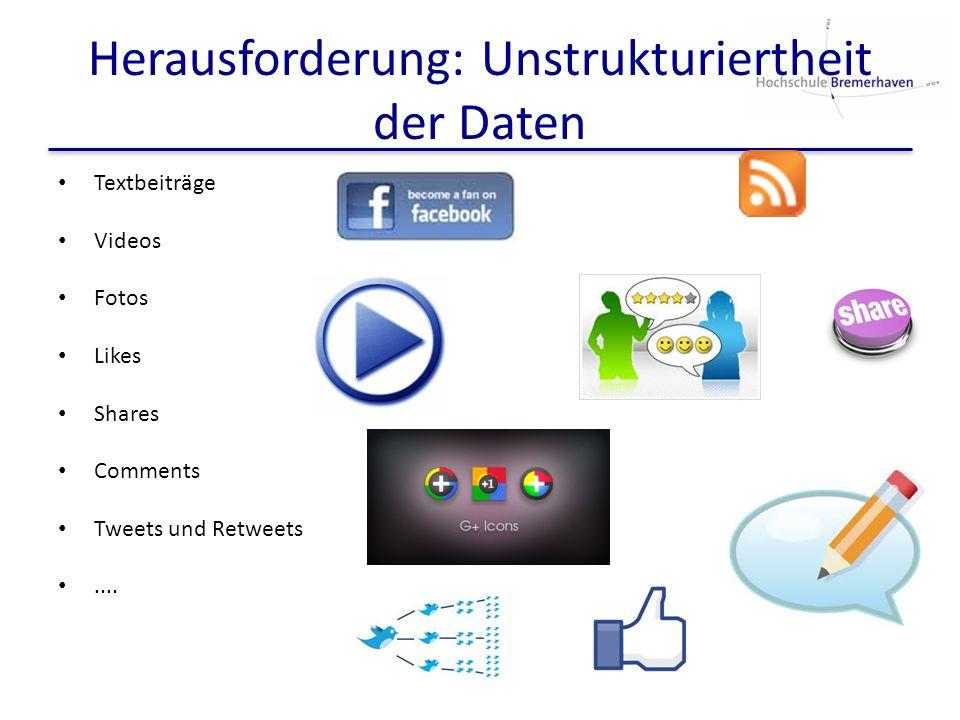 Herausforderung: Unstrukturiertheit der Daten Textbeiträge Videos Fotos Likes Shares Comments Tweets und Retweets....