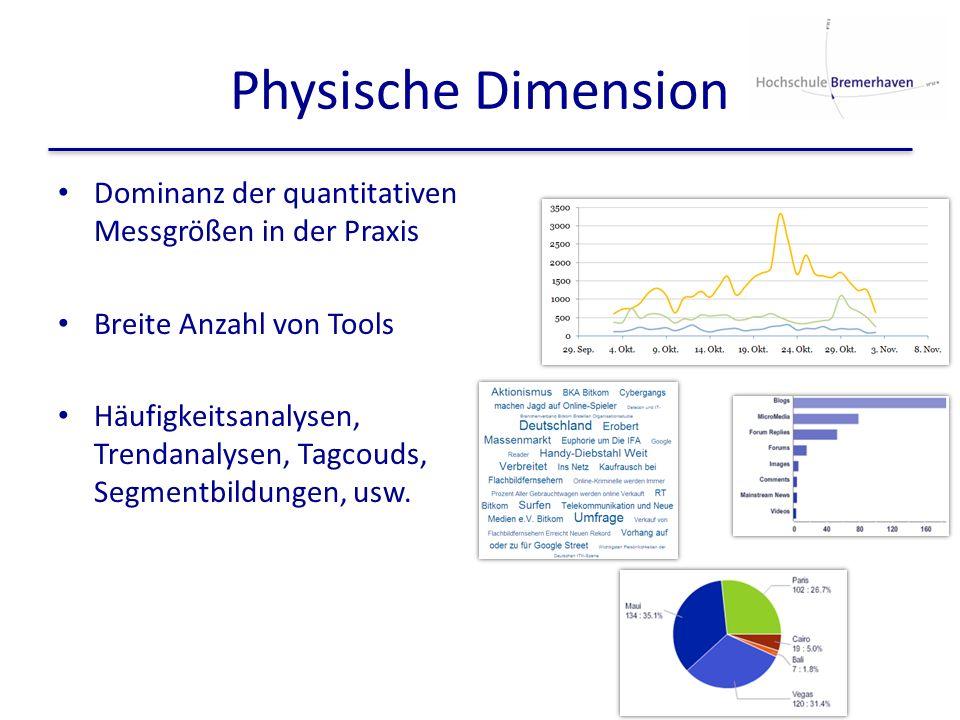 Physische Dimension Dominanz der quantitativen Messgrößen in der Praxis Breite Anzahl von Tools Häufigkeitsanalysen, Trendanalysen, Tagcouds, Segmentb