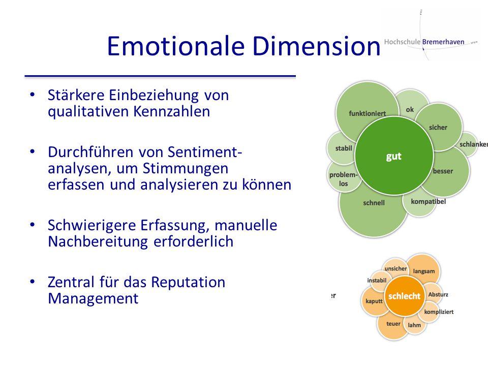 Emotionale Dimension Stärkere Einbeziehung von qualitativen Kennzahlen Durchführen von Sentiment- analysen, um Stimmungen erfassen und analysieren zu