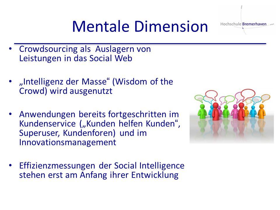Mentale Dimension Crowdsourcing als Auslagern von Leistungen in das Social Web Intelligenz der Masse (Wisdom of the Crowd) wird ausgenutzt Anwendungen