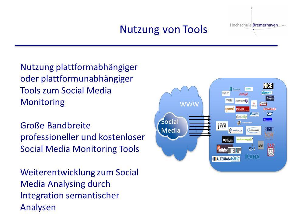 Nutzung von Tools W W Social Media WWW Nutzung plattformabhängiger oder plattformunabhängiger Tools zum Social Media Monitoring Große Bandbreite profe