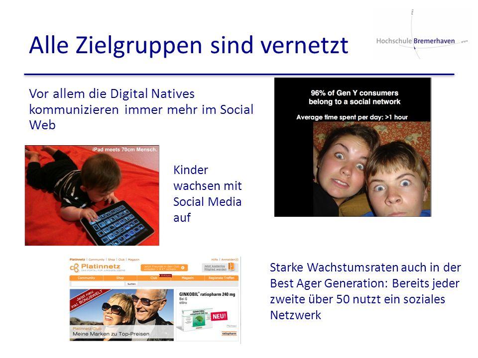 Alle Zielgruppen sind vernetzt Vor allem die Digital Natives kommunizieren immer mehr im Social Web Kinder wachsen mit Social Media auf Starke Wachstu