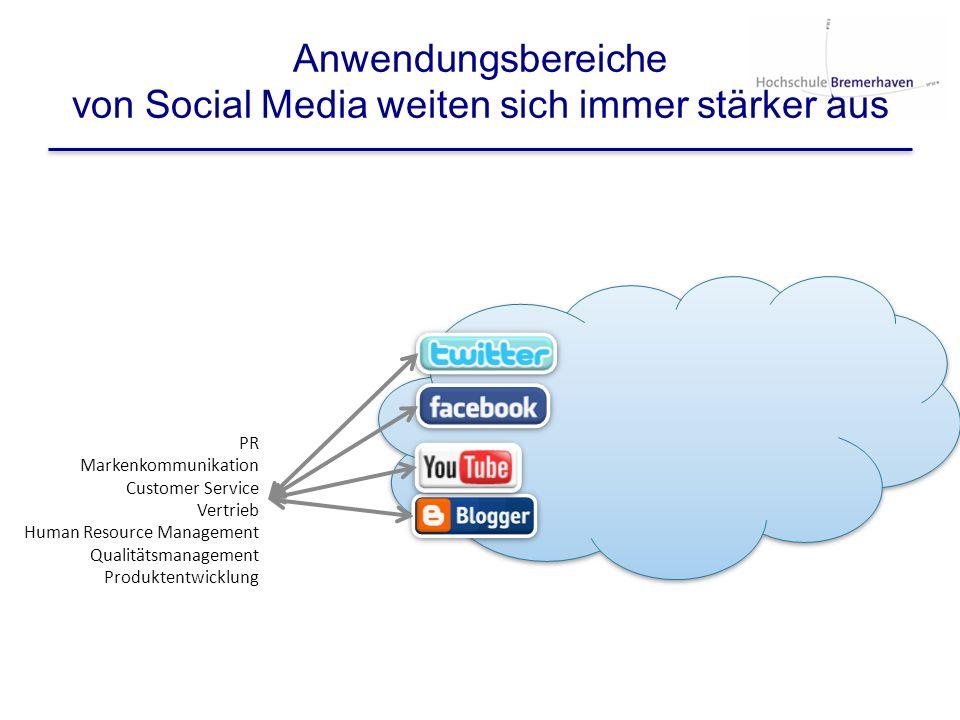 Anwendungsbereiche von Social Media weiten sich immer stärker aus PR Markenkommunikation Customer Service Vertrieb Human Resource Management Qualitäts