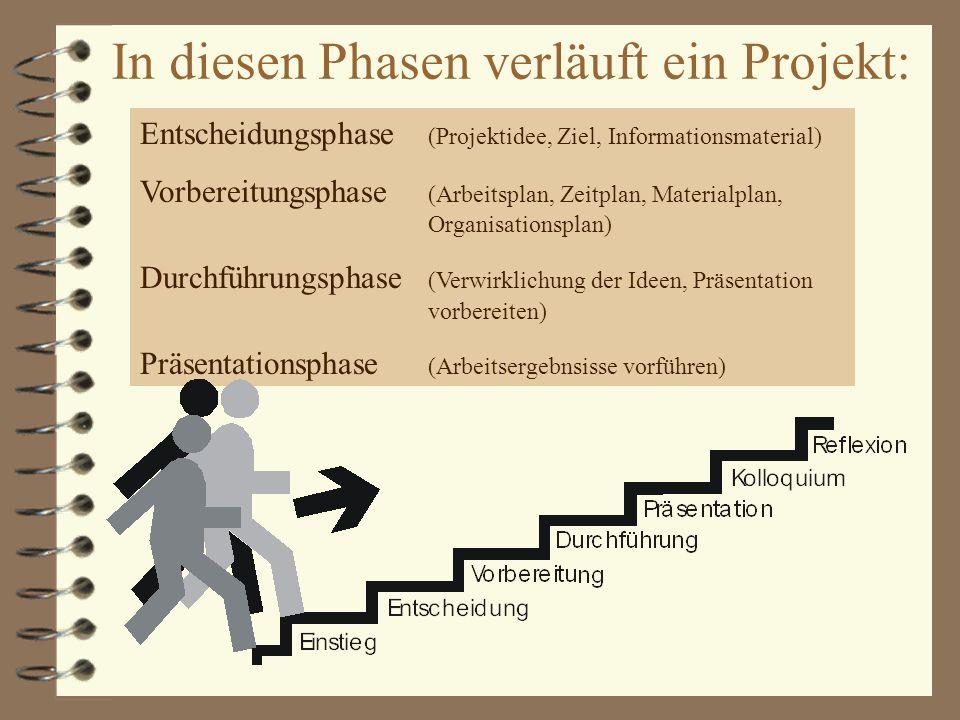 In diesen Phasen verläuft ein Projekt: Entscheidungsphase (Projektidee, Ziel, Informationsmaterial) Vorbereitungsphase (Arbeitsplan, Zeitplan, Materia