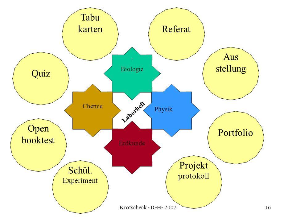 Krotscheck - IGH- 200216 ´ Biologie Tabu karten Chemie Physik Erdkunde Aus stellung Portfolio Quiz Open booktest Laborheft Schül. Experiment Referat P