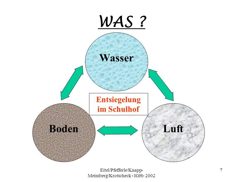 Eitel/Pfefferle/Knapp- Meimberg/Krotscheck - IGH- 2002 7 WAS ? Boden Entsiegelung im Schulhof Luft Wasser