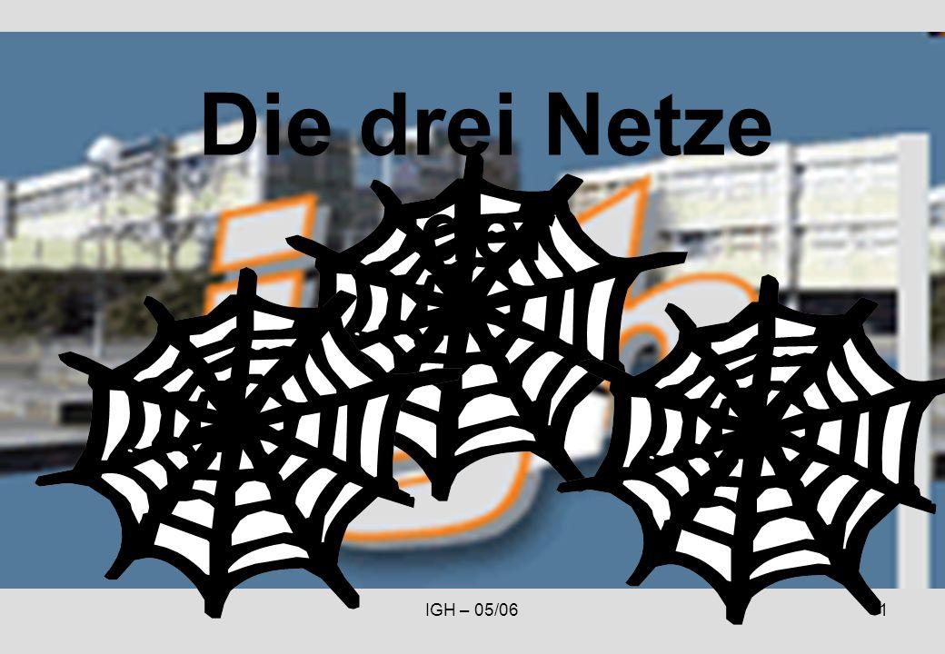 IGH – 05/061 Die drei Netze der