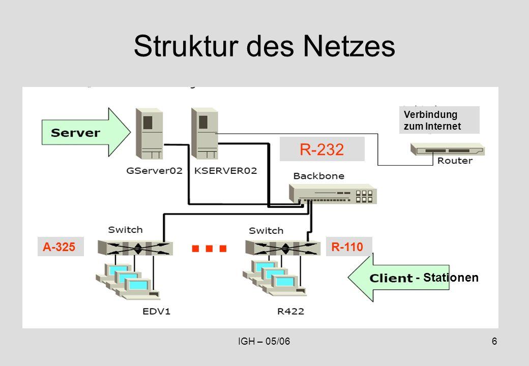 IGH – 05/066 Struktur des Netzes Verbindung zum Internet - Stationen R-110A-325... R-232