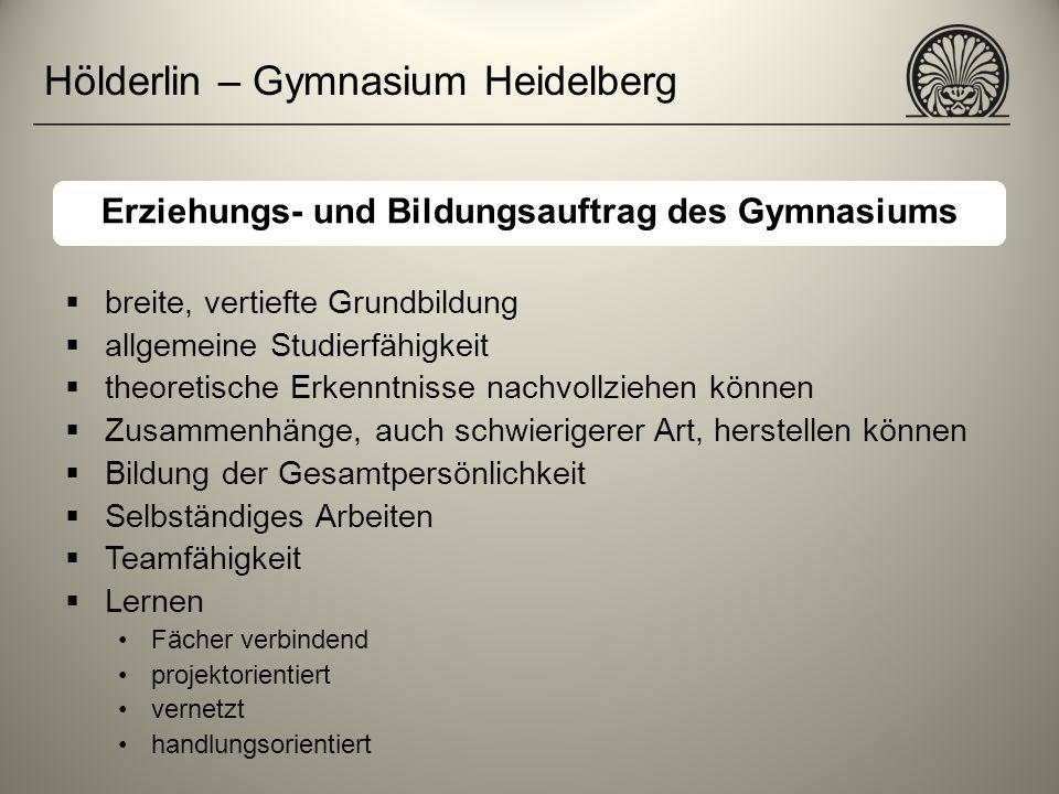 Hölderlin – Gymnasium Heidelberg breite, vertiefte Grundbildung allgemeine Studierfähigkeit theoretische Erkenntnisse nachvollziehen können Zusammenhä