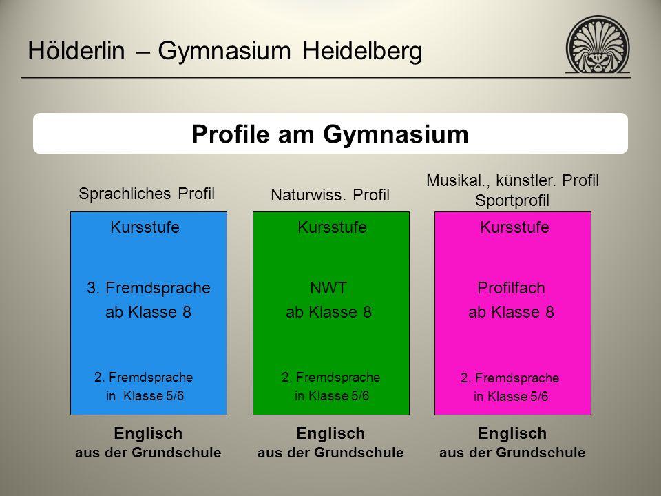 Hölderlin – Gymnasium Heidelberg Profile am Gymnasium Kursstufe Sprachliches Profil Naturwiss. Profil Musikal., künstler. Profil Sportprofil Kursstufe