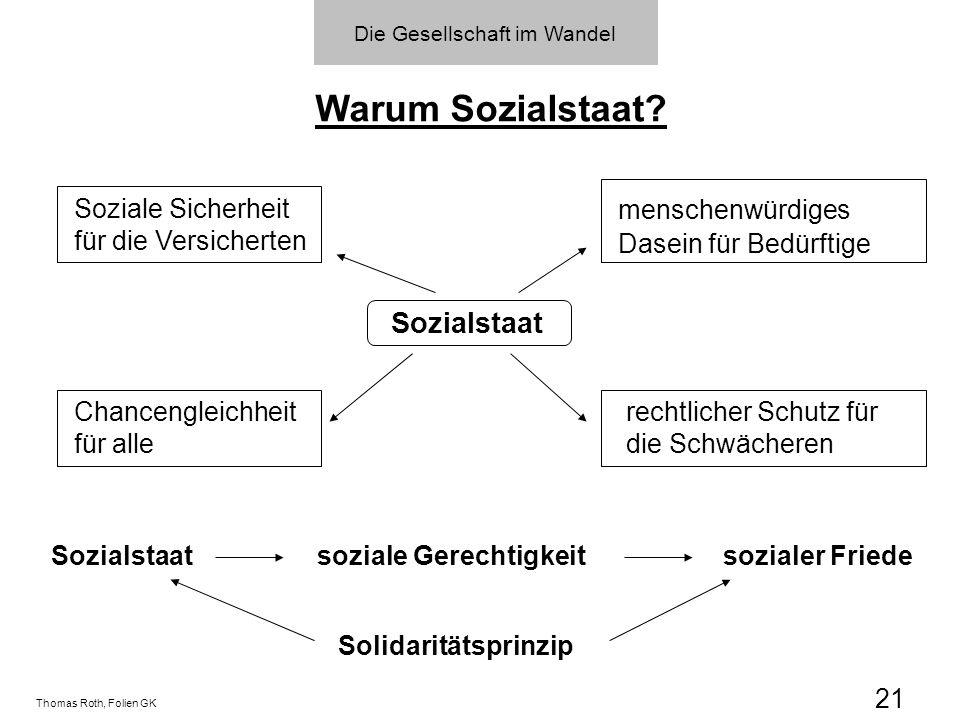 Die Gesellschaft im Wandel Warum Sozialstaat? Soziale Sicherheit für die Versicherten menschenwürdiges Dasein für Bedürftige Sozialstaat Chancengleich