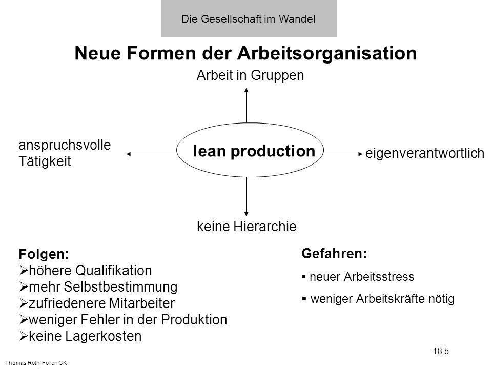 Neue Formen der Arbeitsorganisation Die Gesellschaft im Wandel lean production Arbeit in Gruppen anspruchsvolle Tätigkeit eigenverantwortlich keine Hi