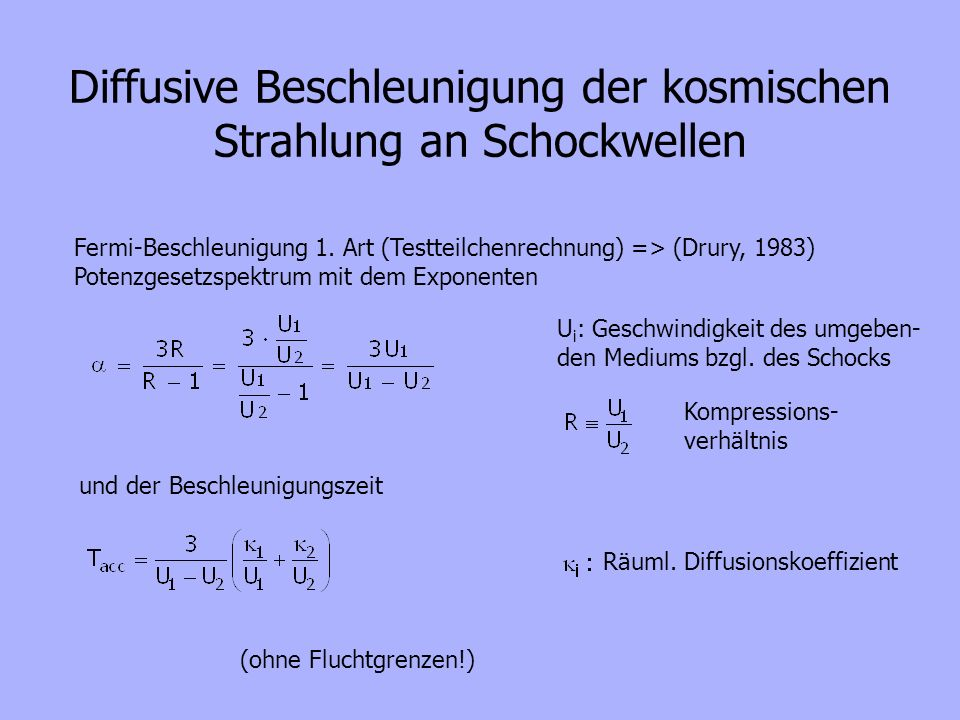 Diffusive Beschleunigung der kosmischen Strahlung an Schockwellen Fermi-Beschleunigung 1. Art (Testteilchenrechnung) => (Drury, 1983) Potenzgesetzspek