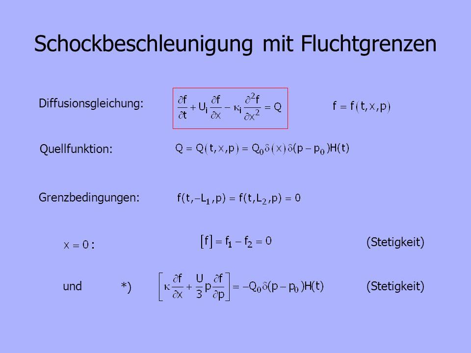 Schockbeschleunigung mit Fluchtgrenzen Diffusionsgleichung: Quellfunktion: Grenzbedingungen: (Stetigkeit) und(Stetigkeit) *)